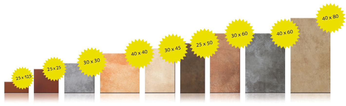Разнообразие размеров плитки