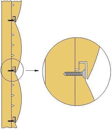 Как правильно крепится имитация бруса