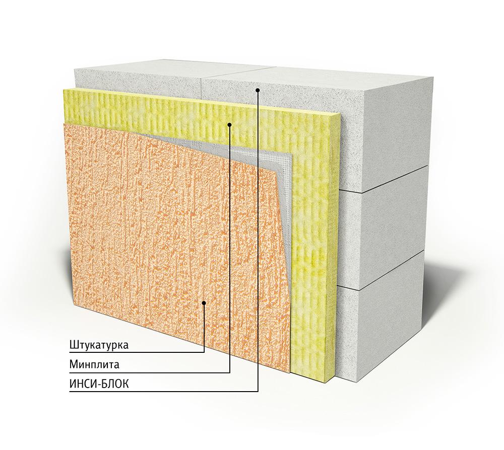 Схема утепление фасада из газобетона
