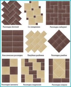 Использование для отделки кухни плитки и обоев, фото вариантов