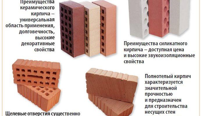 Качественные показатели керамического кирпича
