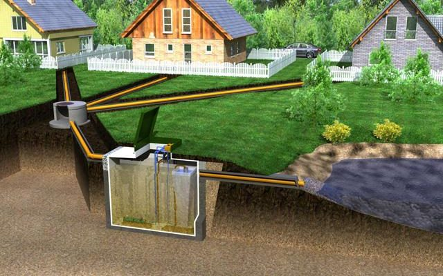 Когда нужно устанавливать автономную канализацию