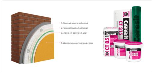 Наружная отделка и утепление балкона, лоджии