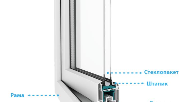 Окна ПВХ Rehau – новый подход к энергосбережению