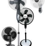 Режимы работы вентилятора