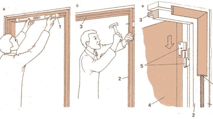 Технология оклейки стен обоями своими руками
