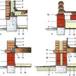 Какой выбрать тип фундамента для строительства дачного дома