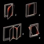 Способы открывания окон