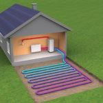 Виды альтернативного отопления для частного дома