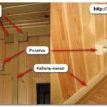 Как проложить кабель в деревянном доме