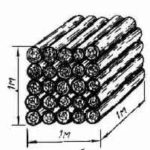 Сколько кубов газобетона в кладке