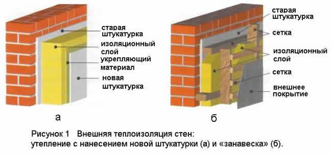 Утепление фасада загородного дома