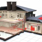 Почему нужен проект системы отопления в частном доме?